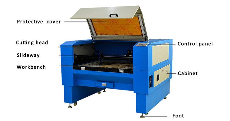 co2 laser engraver structure